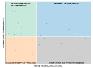 Shopper Stubbornness Framework